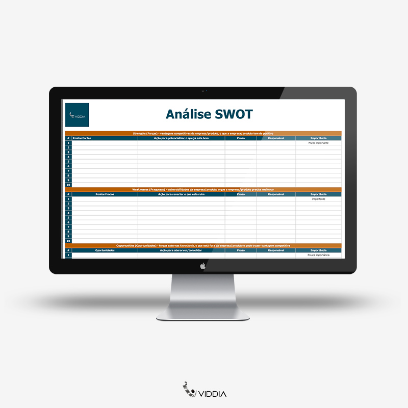 Análise SWOT para marketing e estratégia